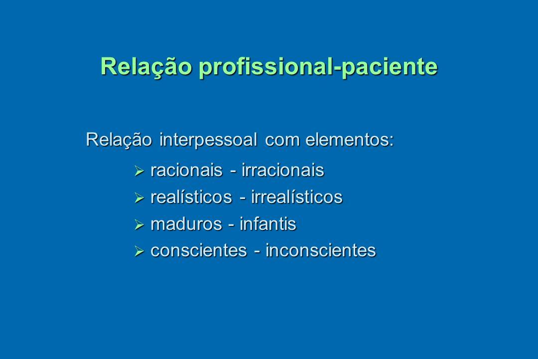 Relação profissional-paciente Relação interpessoal com elementos: racionais - irracionais racionais - irracionais realísticos - irrealísticos realísti