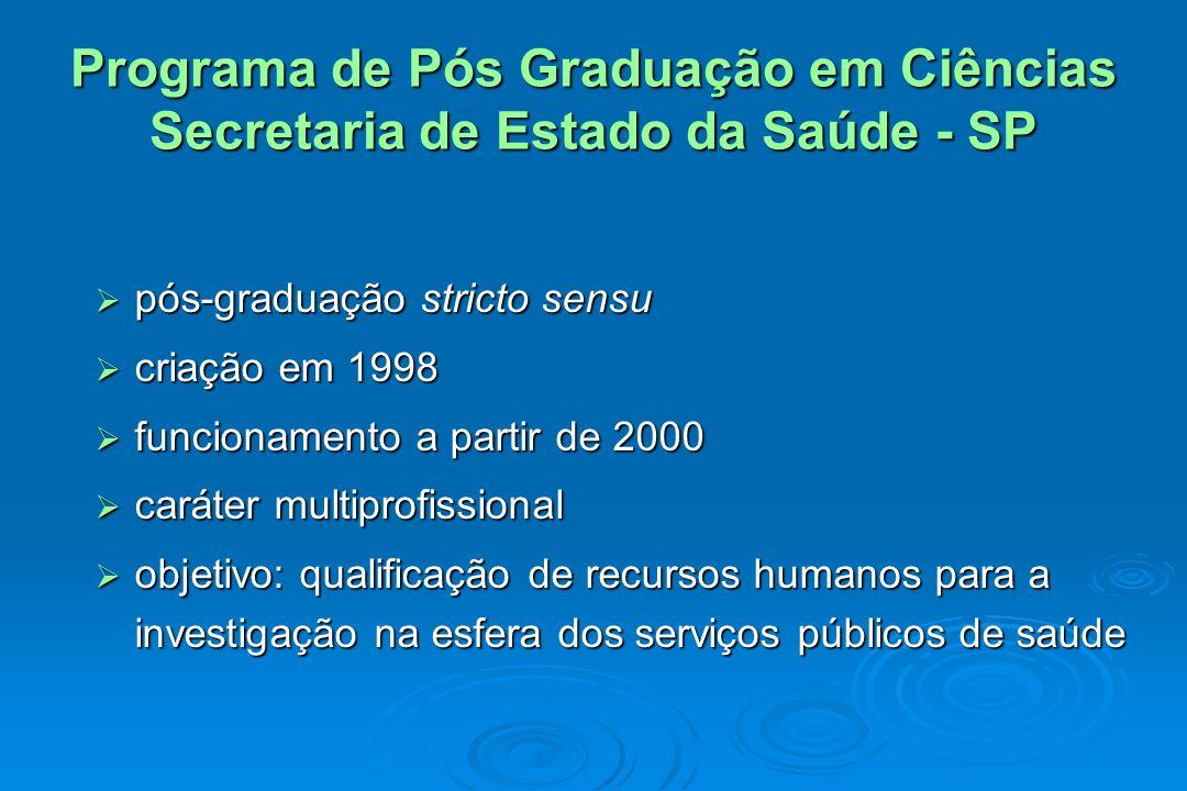 Programa de Pós Graduação em Ciências Secretaria de Estado da Saúde - SP pós-graduação stricto sensu pós-graduação stricto sensu criação em 1998 criaç