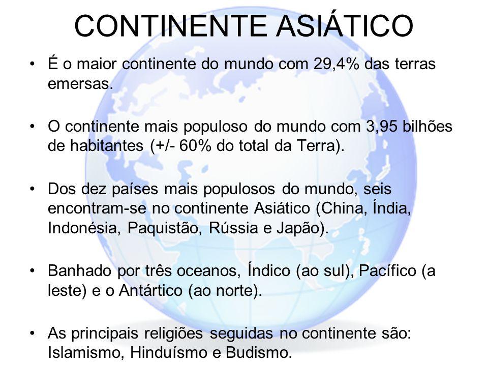 CONTINENTE ASIÁTICO É o maior continente do mundo com 29,4% das terras emersas. O continente mais populoso do mundo com 3,95 bilhões de habitantes (+/