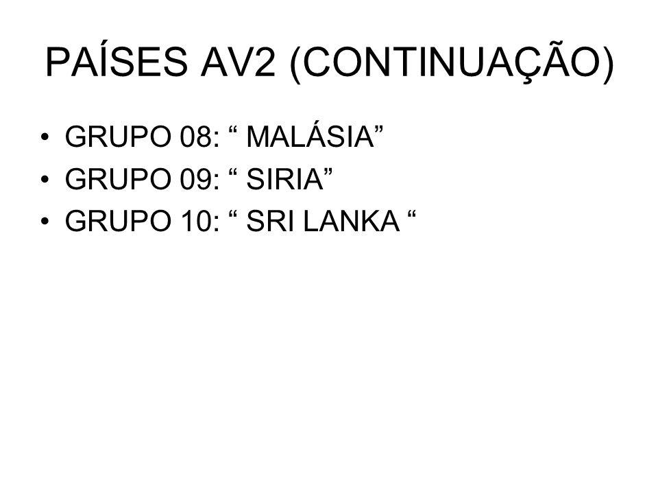 PAÍSES AV2 (CONTINUAÇÃO) GRUPO 08: MALÁSIA GRUPO 09: SIRIA GRUPO 10: SRI LANKA