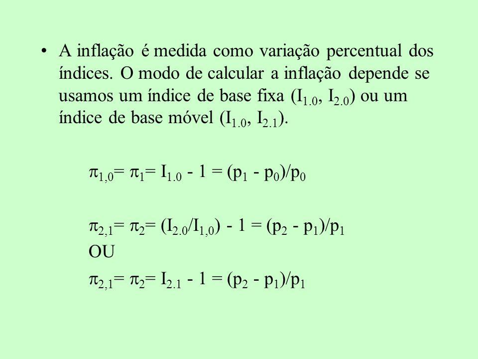 A inflação é medida como variação percentual dos índices. O modo de calcular a inflação depende se usamos um índice de base fixa (I 1.0, I 2.0 ) ou um