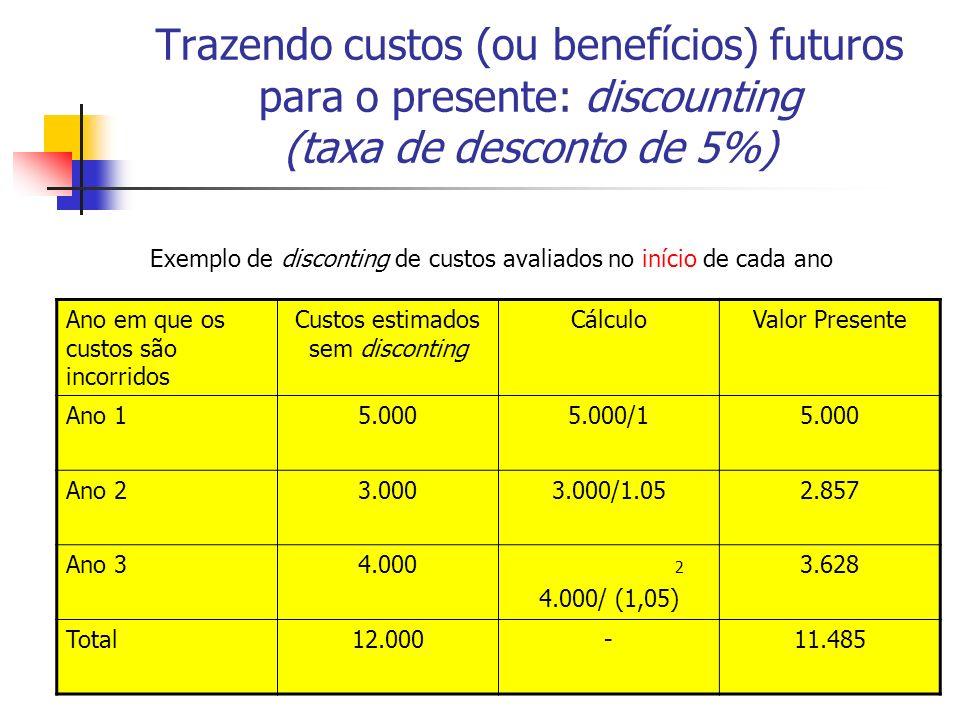 14 Trazendo custos (ou benefícios) futuros para o presente: discounting (taxa de desconto de 5%) Ano em que os custos são incorridos Custos estimados sem disconting CálculoValor Presente Ano 15.0005.000/15.000 Ano 23.0003.000/1.052.857 Ano 34.000 2 4.000/ (1,05) 3.628 Total12.000-11.485 Exemplo de disconting de custos avaliados no início de cada ano