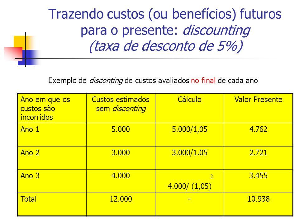 15 Trazendo custos (ou benefícios) futuros para o presente: discounting (taxa de desconto de 5%) Ano em que os custos são incorridos Custos estimados sem disconting CálculoValor Presente Ano 15.0005.000/1,054.762 Ano 23.0003.000/1.052.721 Ano 34.000 2 4.000/ (1,05) 3.455 Total12.000-10.938 Exemplo de disconting de custos avaliados no final de cada ano