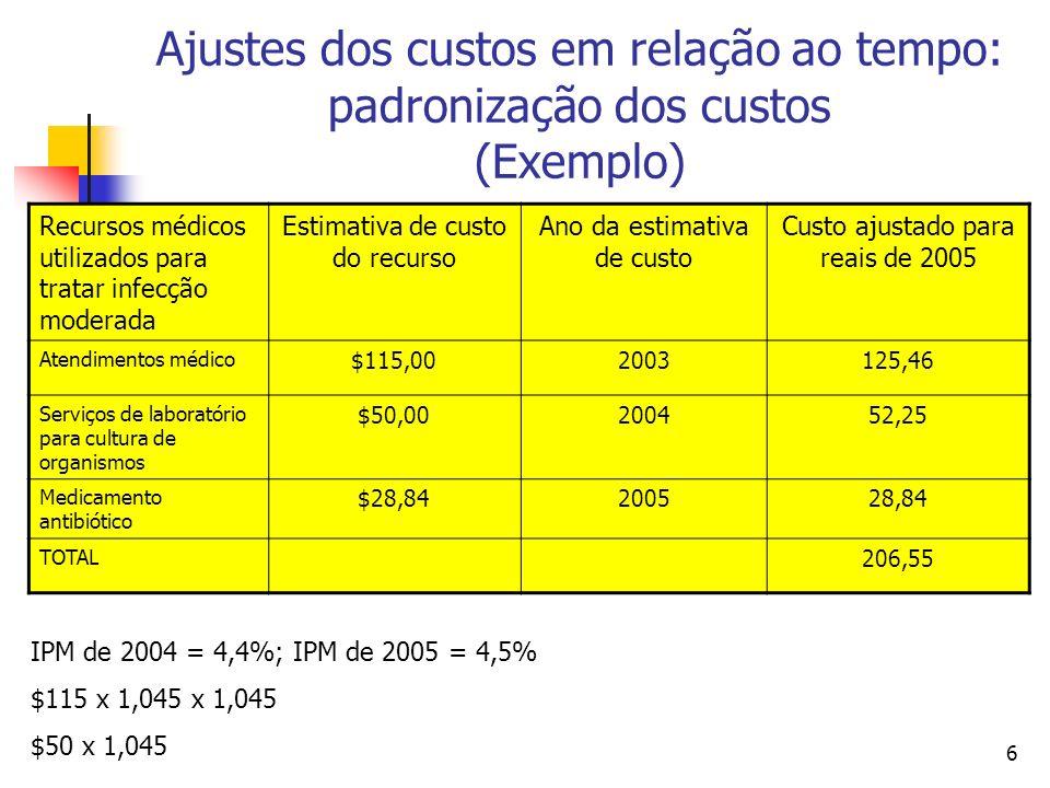 6 Ajustes dos custos em relação ao tempo: padronização dos custos (Exemplo) Recursos médicos utilizados para tratar infecção moderada Estimativa de custo do recurso Ano da estimativa de custo Custo ajustado para reais de 2005 Atendimentos médico $115,002003125,46 Serviços de laboratório para cultura de organismos $50,00200452,25 Medicamento antibiótico $28,84200528,84 TOTAL 206,55 IPM de 2004 = 4,4%; IPM de 2005 = 4,5% $115 x 1,045 x 1,045 $50 x 1,045