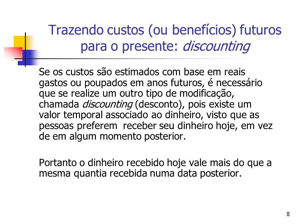 9 Trazendo custos (ou benefícios) futuros para o presente: discounting A questão do Discounting Quando o discouting deve ser considerado na análise em saúde.