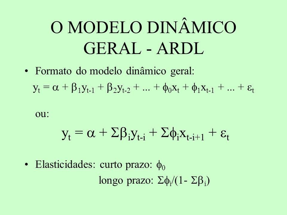 O MODELO DINÂMICO GERAL - ARDL Formato do modelo dinâmico geral: y t = + y t-1 + y t-2 +... + x t + x t-1 +... + t ou: y t = + i y t-i + i x t-i+1 + t