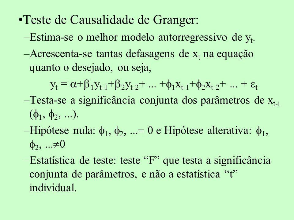 Teste de Causalidade de Granger: –Estima-se o melhor modelo autorregressivo de y t. –Acrescenta-se tantas defasagens de x t na equação quanto o deseja