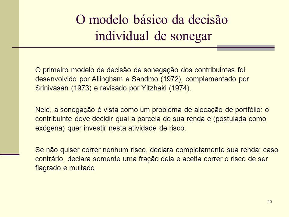 10 O modelo básico da decisão individual de sonegar O primeiro modelo de decisão de sonegação dos contribuintes foi desenvolvido por Allingham e Sandm