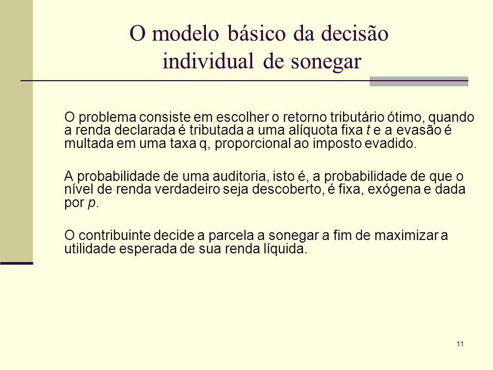 11 O modelo básico da decisão individual de sonegar O problema consiste em escolher o retorno tributário ótimo, quando a renda declarada é tributada a