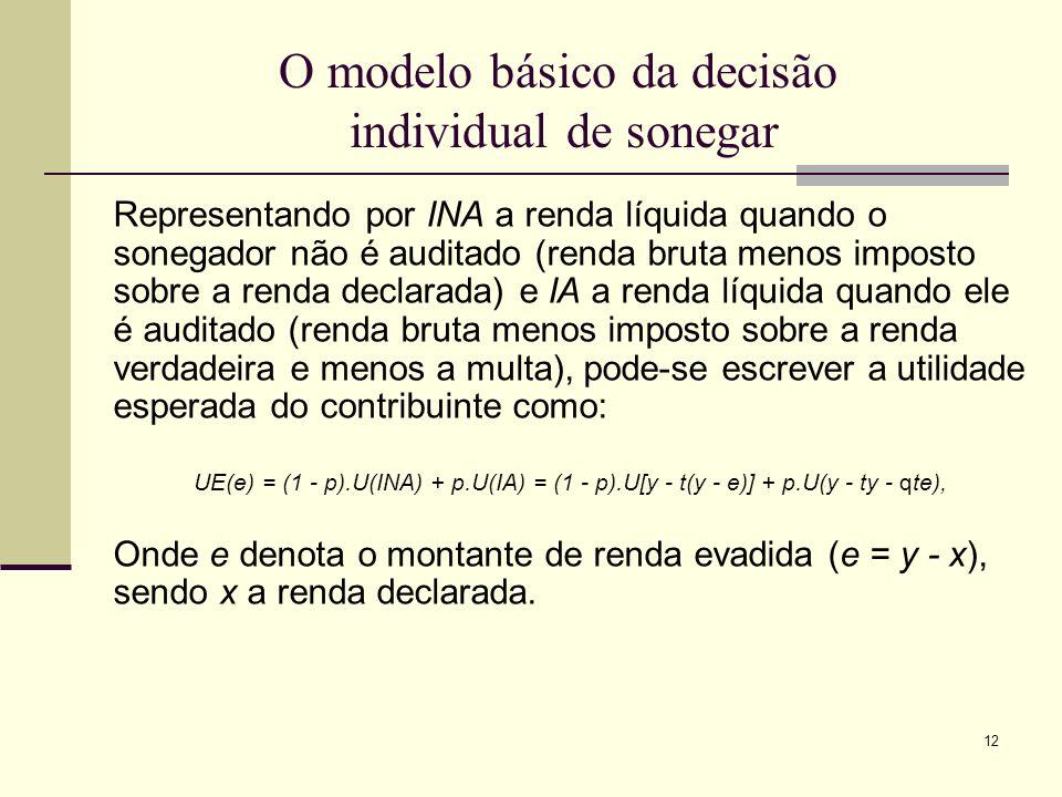 12 O modelo básico da decisão individual de sonegar Representando por INA a renda líquida quando o sonegador não é auditado (renda bruta menos imposto