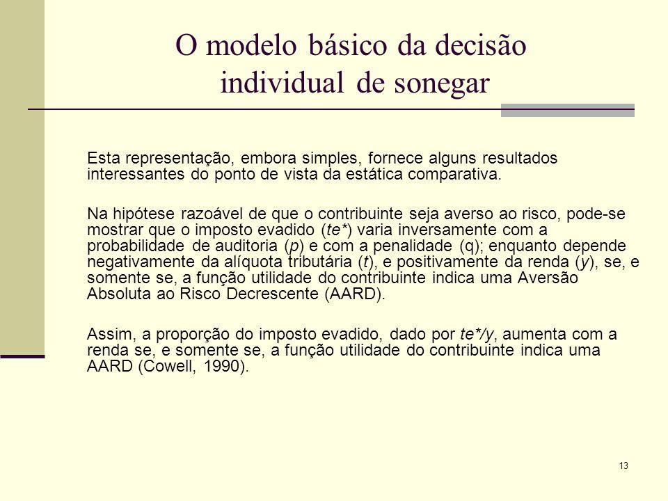 13 O modelo básico da decisão individual de sonegar Esta representação, embora simples, fornece alguns resultados interessantes do ponto de vista da e