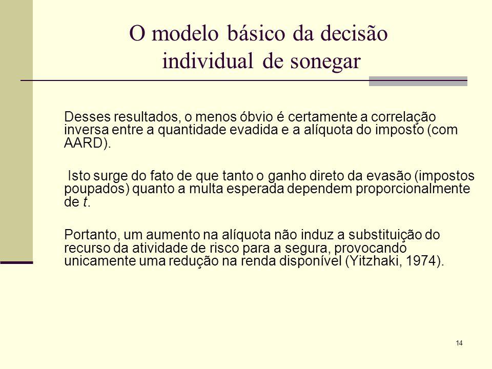 14 O modelo básico da decisão individual de sonegar Desses resultados, o menos óbvio é certamente a correlação inversa entre a quantidade evadida e a
