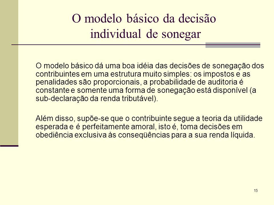 15 O modelo básico da decisão individual de sonegar O modelo básico dá uma boa idéia das decisões de sonegação dos contribuintes em uma estrutura muit