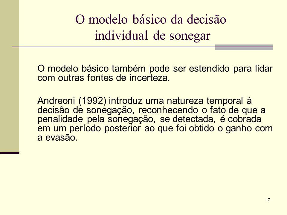 17 O modelo básico da decisão individual de sonegar O modelo básico também pode ser estendido para lidar com outras fontes de incerteza. Andreoni (199