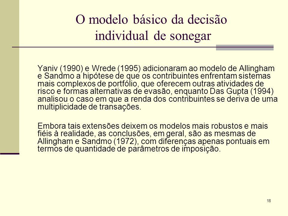 18 O modelo básico da decisão individual de sonegar Yaniv (1990) e Wrede (1995) adicionaram ao modelo de Allingham e Sandmo a hipótese de que os contr