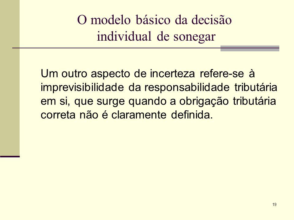 19 O modelo básico da decisão individual de sonegar Um outro aspecto de incerteza refere-se à imprevisibilidade da responsabilidade tributária em si,