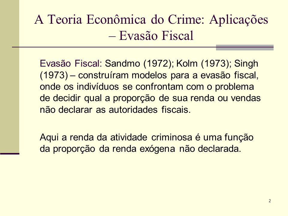2 A Teoria Econômica do Crime: Aplicações – Evasão Fiscal Evasão Fiscal: Sandmo (1972); Kolm (1973); Singh (1973) – construíram modelos para a evasão