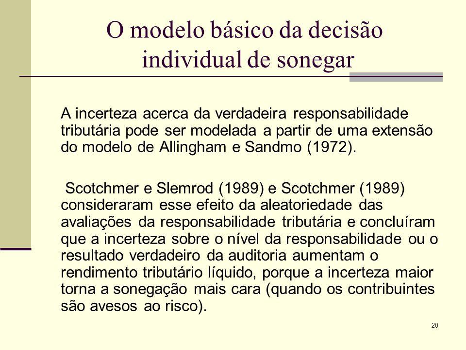 20 O modelo básico da decisão individual de sonegar A incerteza acerca da verdadeira responsabilidade tributária pode ser modelada a partir de uma ext