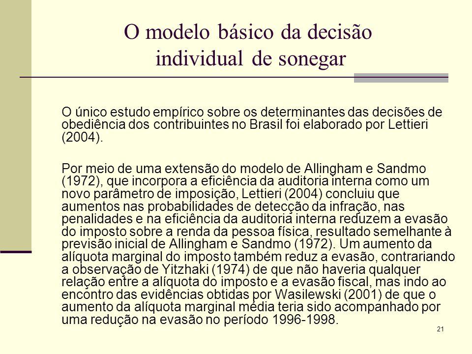 21 O modelo básico da decisão individual de sonegar O único estudo empírico sobre os determinantes das decisões de obediência dos contribuintes no Bra