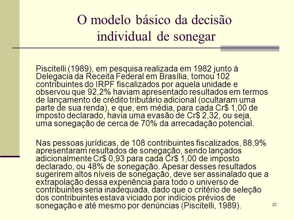 22 O modelo básico da decisão individual de sonegar Piscitelli (1989), em pesquisa realizada em 1982 junto à Delegacia da Receita Federal em Brasília,