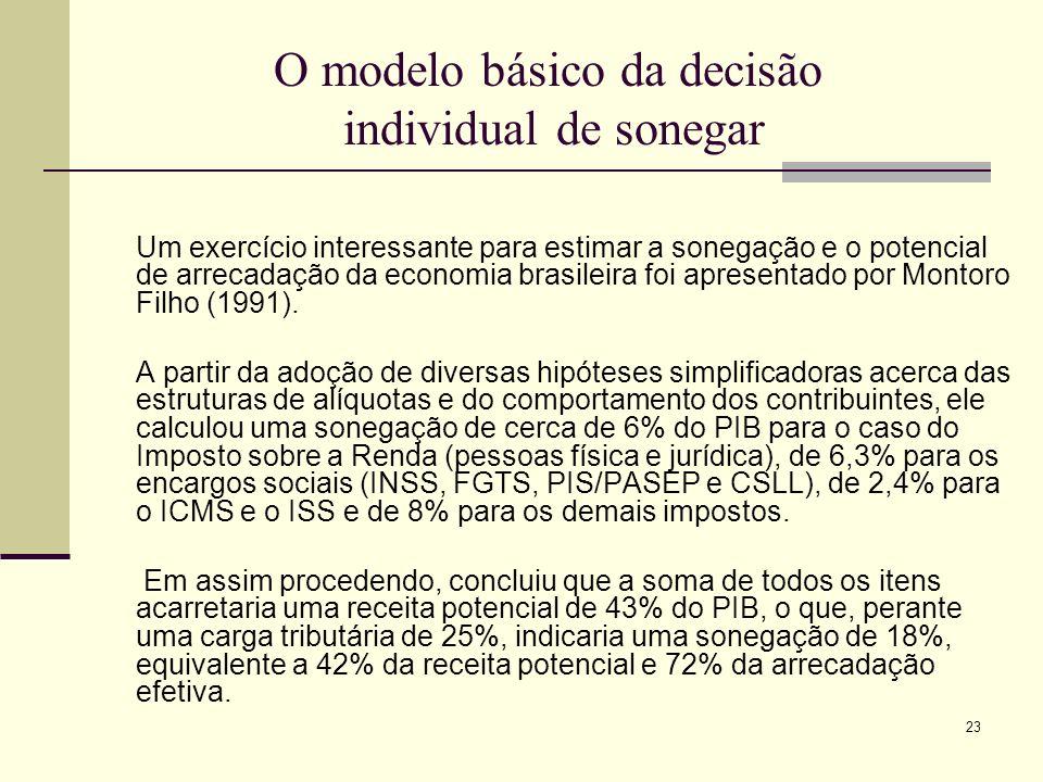 23 O modelo básico da decisão individual de sonegar Um exercício interessante para estimar a sonegação e o potencial de arrecadação da economia brasil