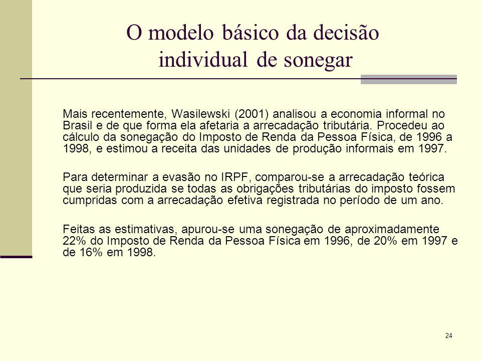 24 O modelo básico da decisão individual de sonegar Mais recentemente, Wasilewski (2001) analisou a economia informal no Brasil e de que forma ela afe