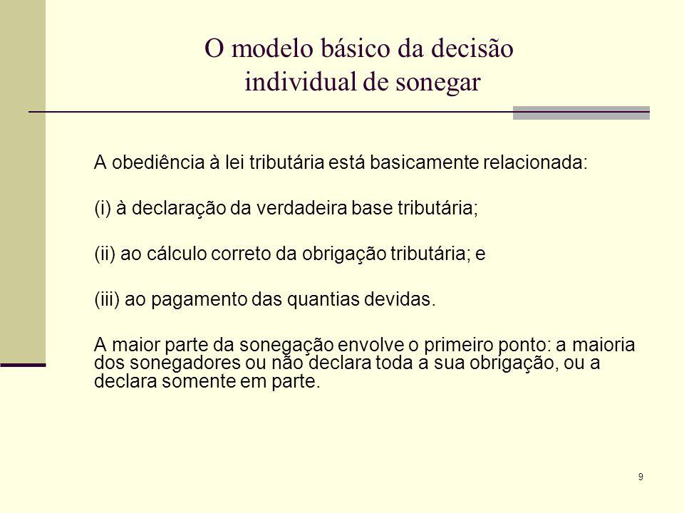 9 O modelo básico da decisão individual de sonegar A obediência à lei tributária está basicamente relacionada: (i) à declaração da verdadeira base tri