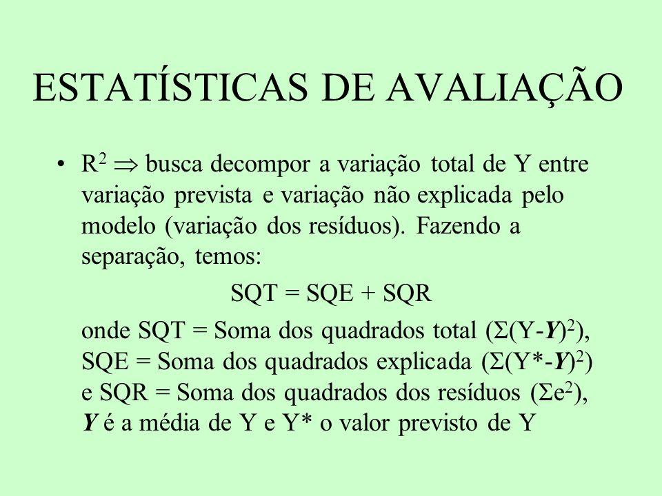 Logo, temos: 1 = (SQE/SQT) + (SQR/SQT) O R 2 busca verificar o quanto de Y foi explicado pelo modelo.