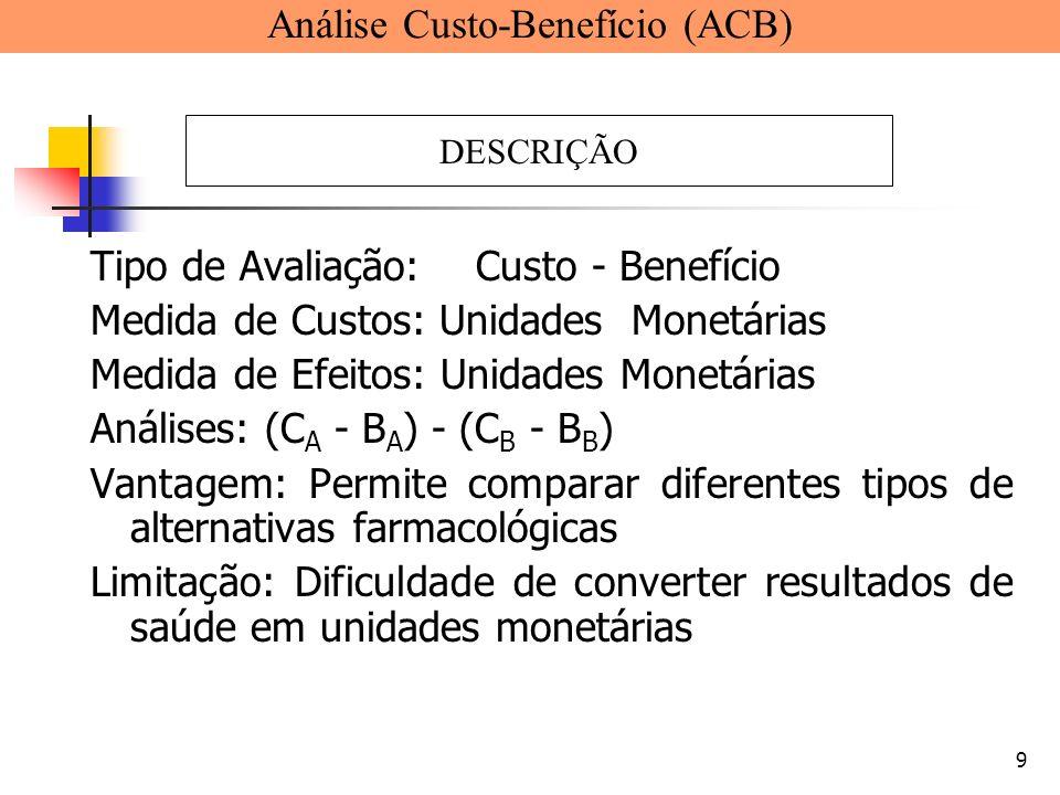 9 Tipo de Avaliação: Custo - Benefício Medida de Custos: Unidades Monetárias Medida de Efeitos: Unidades Monetárias Análises: (C A - B A ) - (C B - B