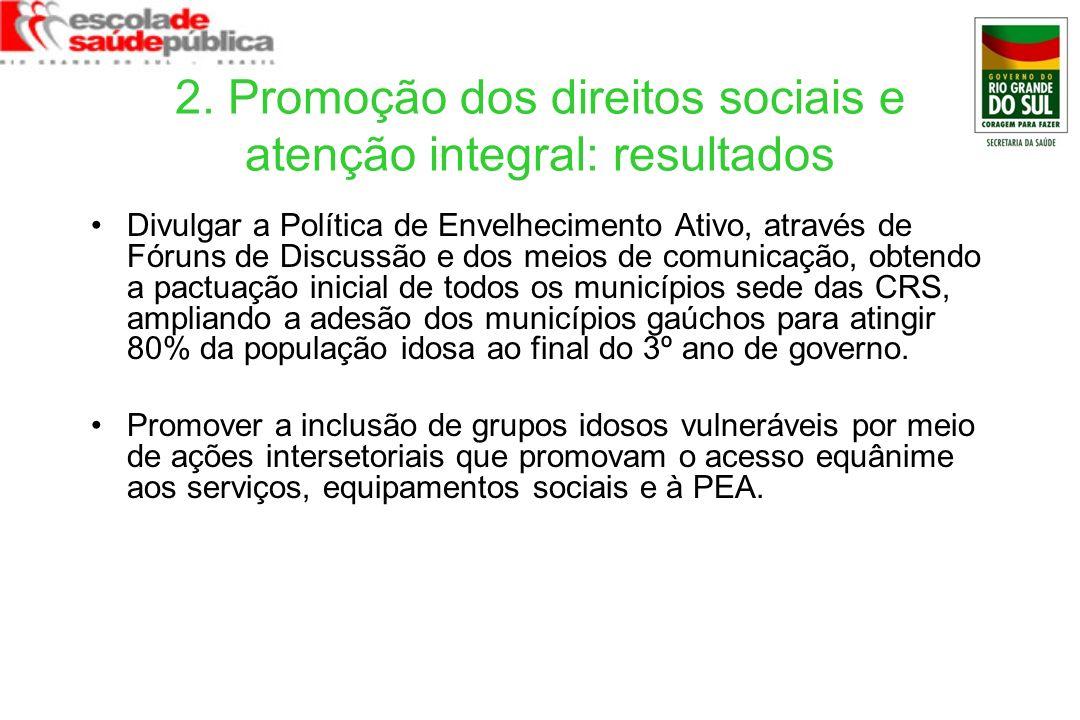 2. Promoção dos direitos sociais e atenção integral: resultados Divulgar a Política de Envelhecimento Ativo, através de Fóruns de Discussão e dos meio