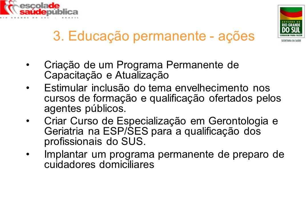 3. Educação permanente - ações Criação de um Programa Permanente de Capacitação e Atualização Estimular inclusão do tema envelhecimento nos cursos de
