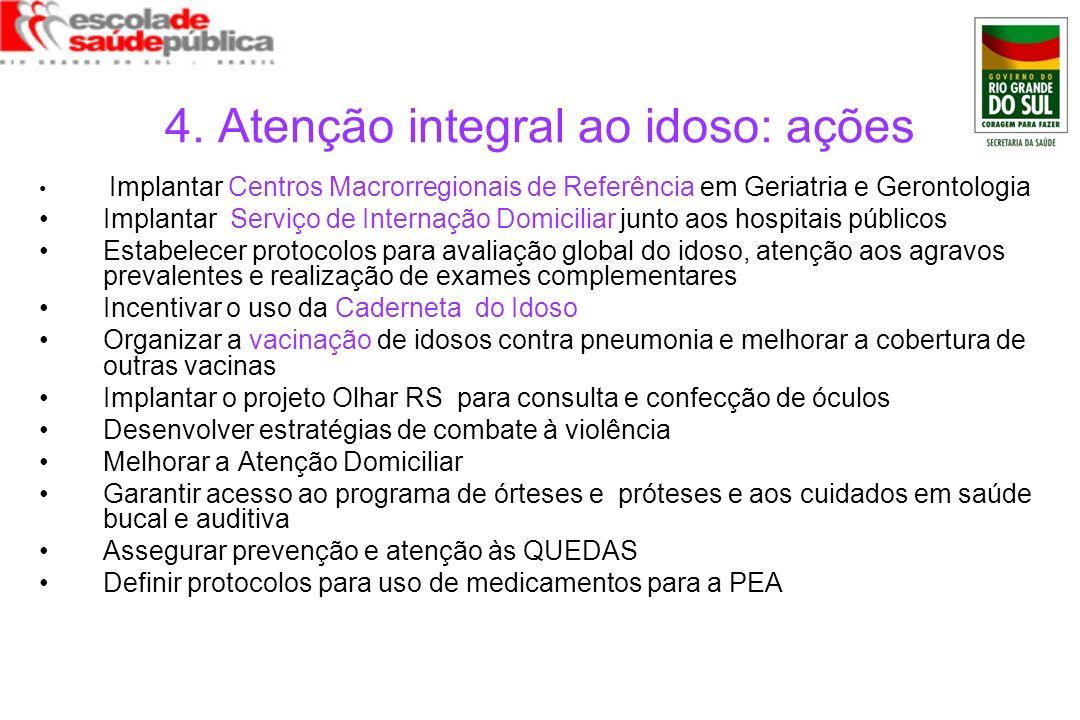 4. Atenção integral ao idoso: ações Implantar Centros Macrorregionais de Referência em Geriatria e Gerontologia Implantar Serviço de Internação Domici