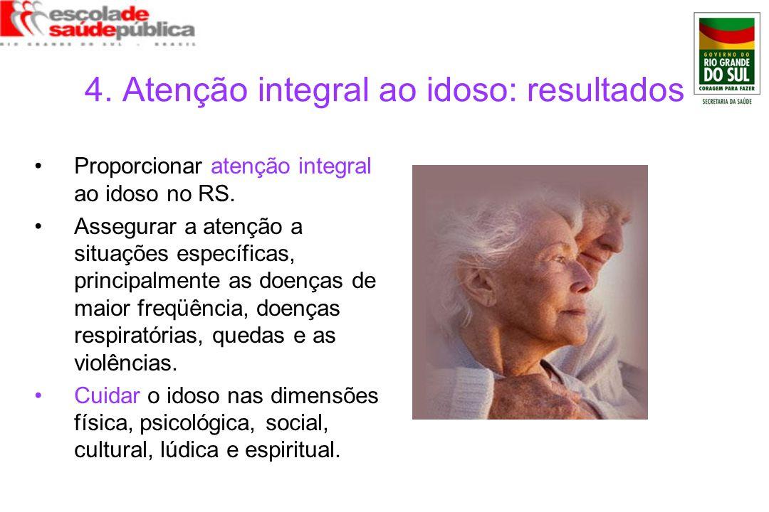 4. Atenção integral ao idoso: resultados Proporcionar atenção integral ao idoso no RS. Assegurar a atenção a situações específicas, principalmente as