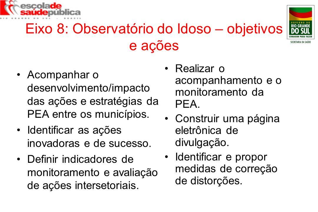 Eixo 8: Observatório do Idoso – objetivos e ações Acompanhar o desenvolvimento/impacto das ações e estratégias da PEA entre os municípios. Identificar