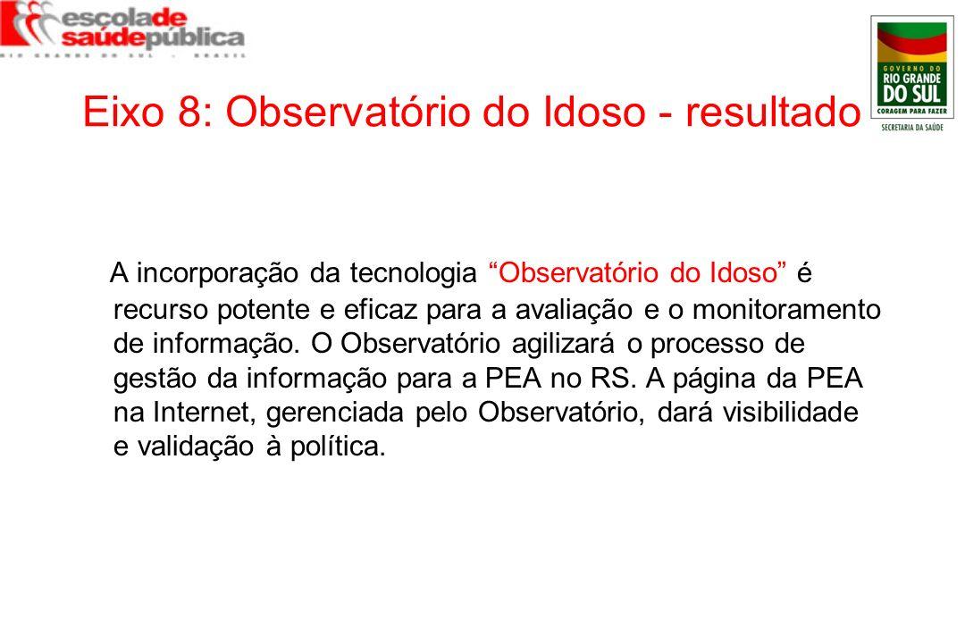 Eixo 8: Observatório do Idoso - resultados A incorporação da tecnologia Observatório do Idoso é recurso potente e eficaz para a avaliação e o monitora
