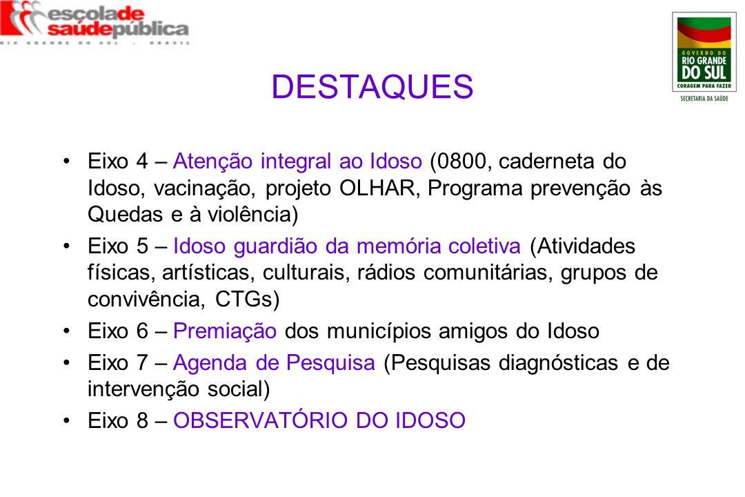 DESTAQUES Eixo 4 – Atenção integral ao Idoso (0800, caderneta do Idoso, vacinação, projeto OLHAR, Programa prevenção às Quedas e à violência) Eixo 5 –