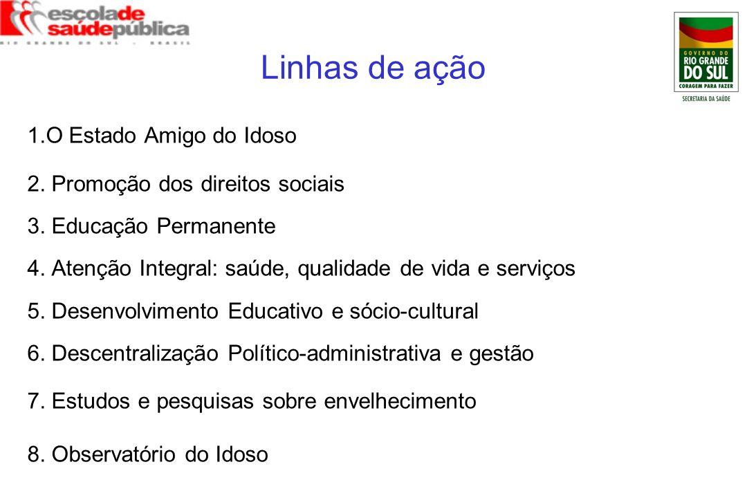 Linhas de ação 1.O Estado Amigo do Idoso 2. Promoção dos direitos sociais 3. Educação Permanente 4. Atenção Integral: saúde, qualidade de vida e servi