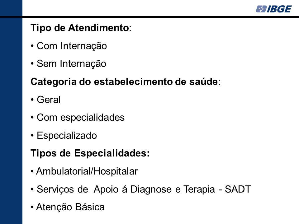 Tipo de Atendimento: Com Internação Sem Internação Categoria do estabelecimento de saúde: Geral Com especialidades Especializado Tipos de Especialidad