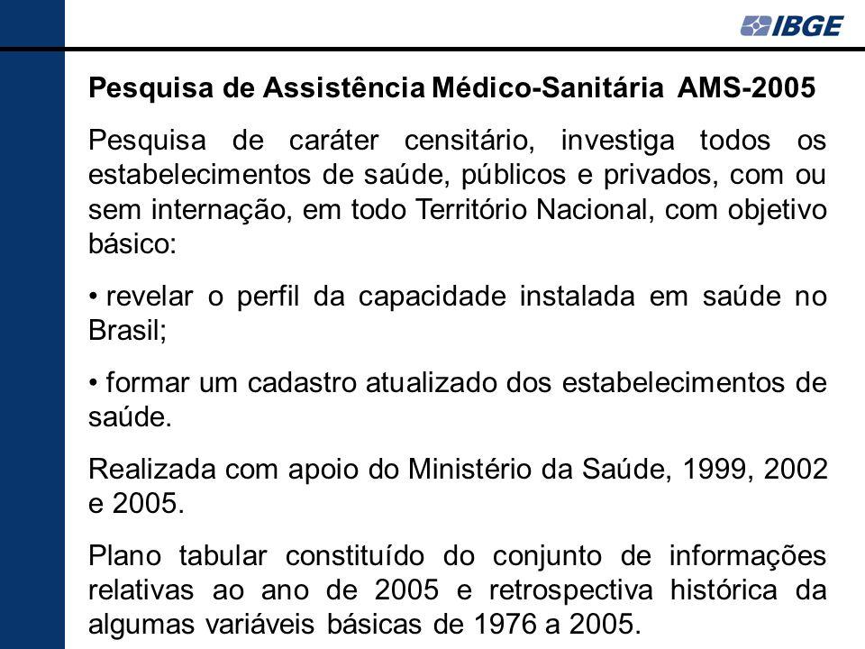 Pesquisa de Assistência Médico-Sanitária AMS-2005 Pesquisa de caráter censitário, investiga todos os estabelecimentos de saúde, públicos e privados, c