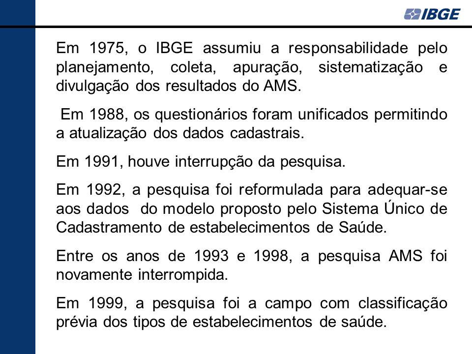 Em 1975, o IBGE assumiu a responsabilidade pelo planejamento, coleta, apuração, sistematização e divulgação dos resultados do AMS. Em 1988, os questio