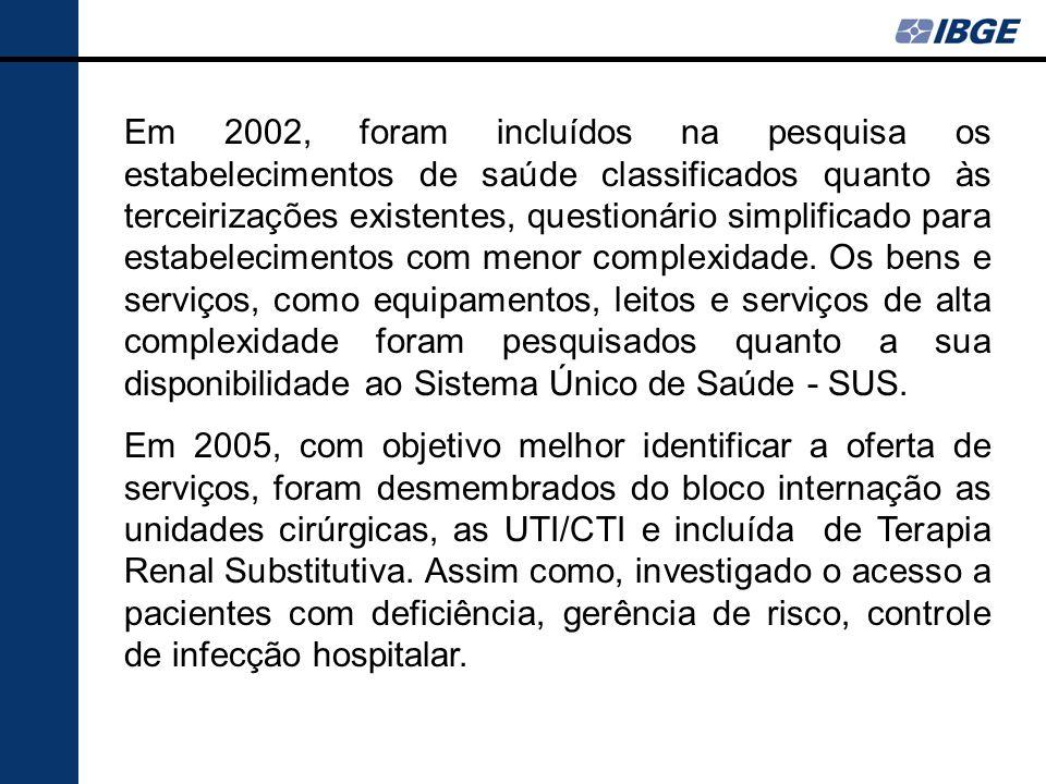 Em 2002, foram incluídos na pesquisa os estabelecimentos de saúde classificados quanto às terceirizações existentes, questionário simplificado para es