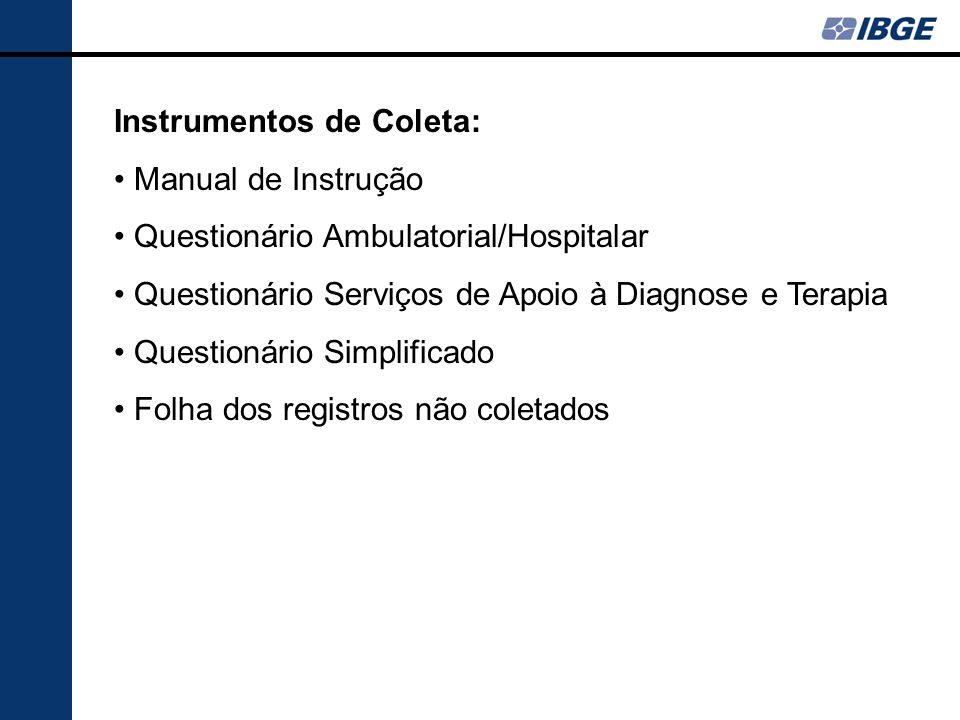 Instrumentos de Coleta: Manual de Instrução Questionário Ambulatorial/Hospitalar Questionário Serviços de Apoio à Diagnose e Terapia Questionário Simp
