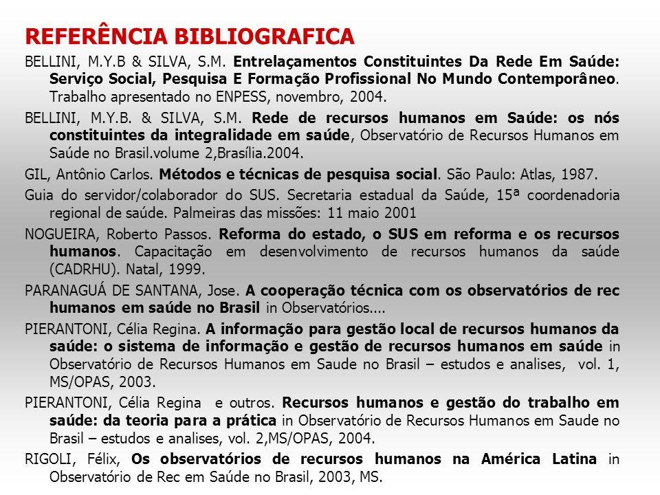REFERÊNCIA BIBLIOGRAFICA BELLINI, M.Y.B & SILVA, S.M.
