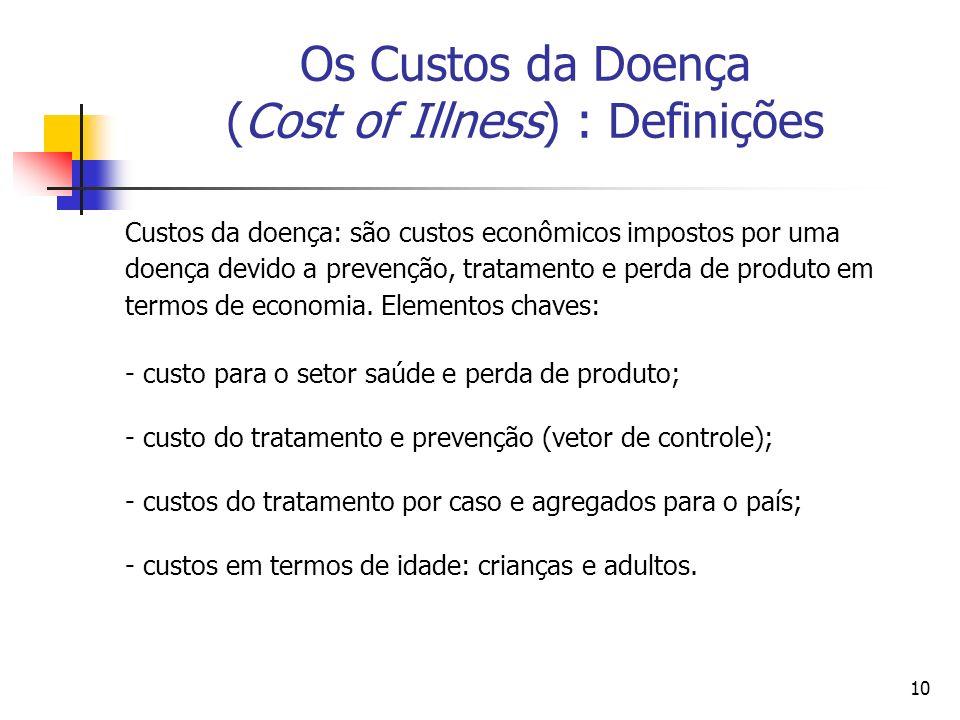 10 Os Custos da Doença (Cost of Illness) : Definições Custos da doença: são custos econômicos impostos por uma doença devido a prevenção, tratamento e perda de produto em termos de economia.