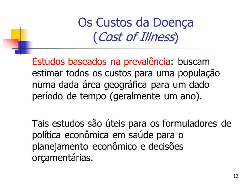 13 Os Custos da Doença (Cost of Illness) Estudos baseados na prevalência: buscam estimar todos os custos para uma população numa dada área geográfica para um dado período de tempo (geralmente um ano).