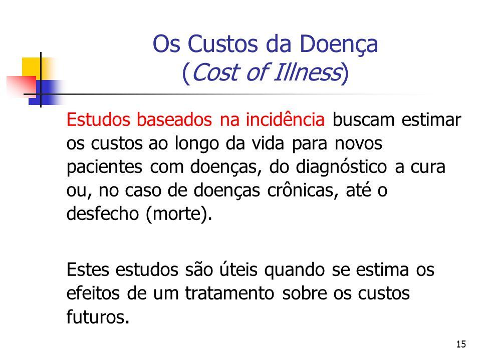 15 Os Custos da Doença (Cost of Illness) Estudos baseados na incidência buscam estimar os custos ao longo da vida para novos pacientes com doenças, do diagnóstico a cura ou, no caso de doenças crônicas, até o desfecho (morte).