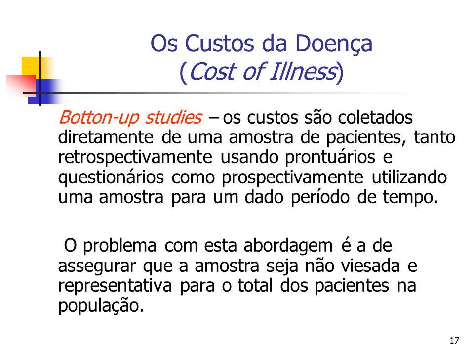 17 Os Custos da Doença (Cost of Illness) Botton-up studies – os custos são coletados diretamente de uma amostra de pacientes, tanto retrospectivamente usando prontuários e questionários como prospectivamente utilizando uma amostra para um dado período de tempo.