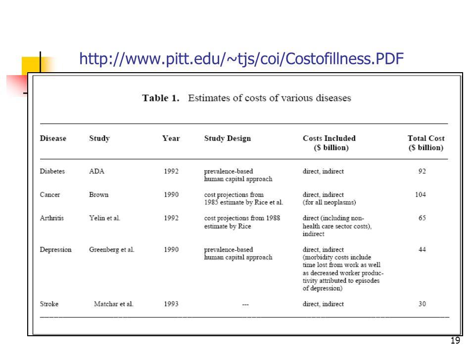 19 http://www.pitt.edu/~tjs/coi/Costofillness.PDF