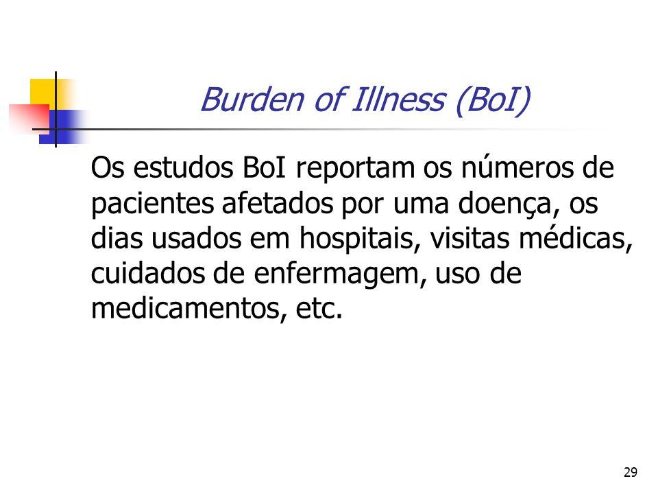 29 Burden of Illness (BoI) Os estudos BoI reportam os números de pacientes afetados por uma doença, os dias usados em hospitais, visitas médicas, cuidados de enfermagem, uso de medicamentos, etc.