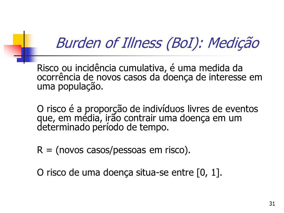 31 Burden of Illness (BoI): Medição Risco ou incidência cumulativa, é uma medida da ocorrência de novos casos da doença de interesse em uma população.